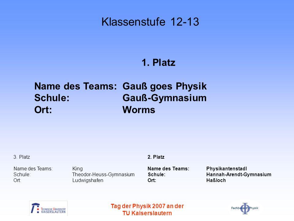 Tag der Physik 2007 an der TU Kaiserslautern 1.Platz Name des Teams: Gauß goes Physik Schule: Gauß-Gymnasium Ort: Worms 2. Platz Name des Teams: Physi