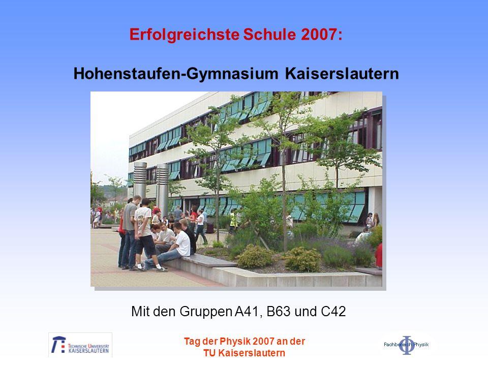 Tag der Physik 2007 an der TU Kaiserslautern Erfolgreichste Schule 2007: Hohenstaufen-Gymnasium Kaiserslautern Mit den Gruppen A41, B63 und C42