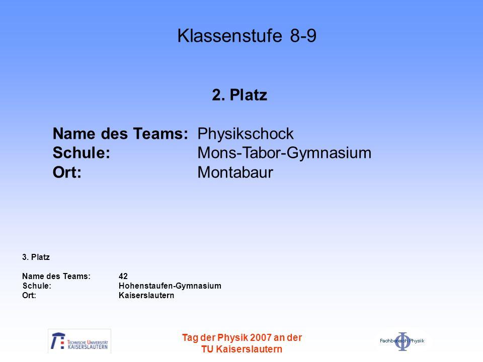 Tag der Physik 2007 an der TU Kaiserslautern 2. Platz Name des Teams: Physikschock Schule: Mons-Tabor-Gymnasium Ort: Montabaur 3. Platz Name des Teams