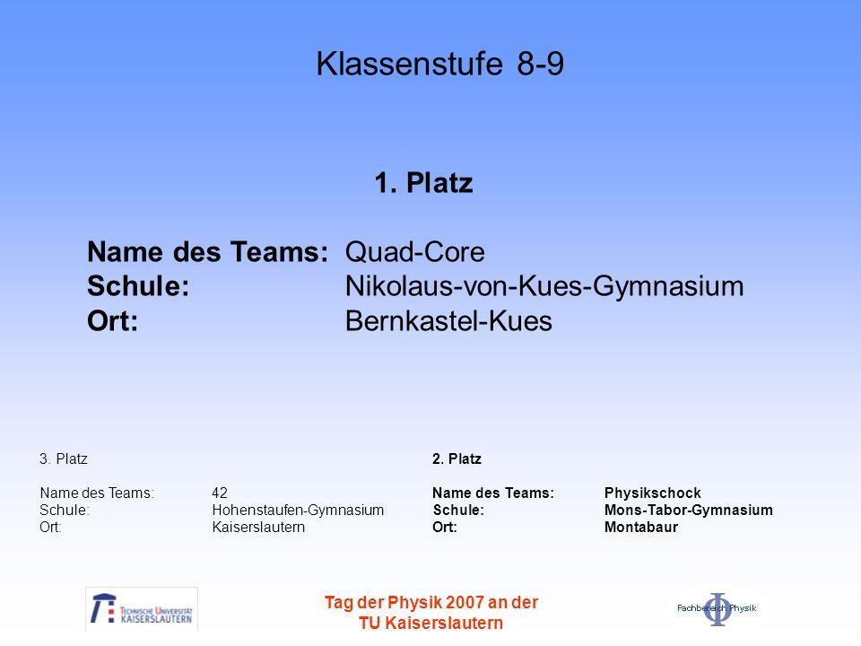 Tag der Physik 2007 an der TU Kaiserslautern 1.Platz Name des Teams: Quad-Core Schule: Nikolaus-von-Kues-Gymnasium Ort: Bernkastel-Kues 2. Platz Name