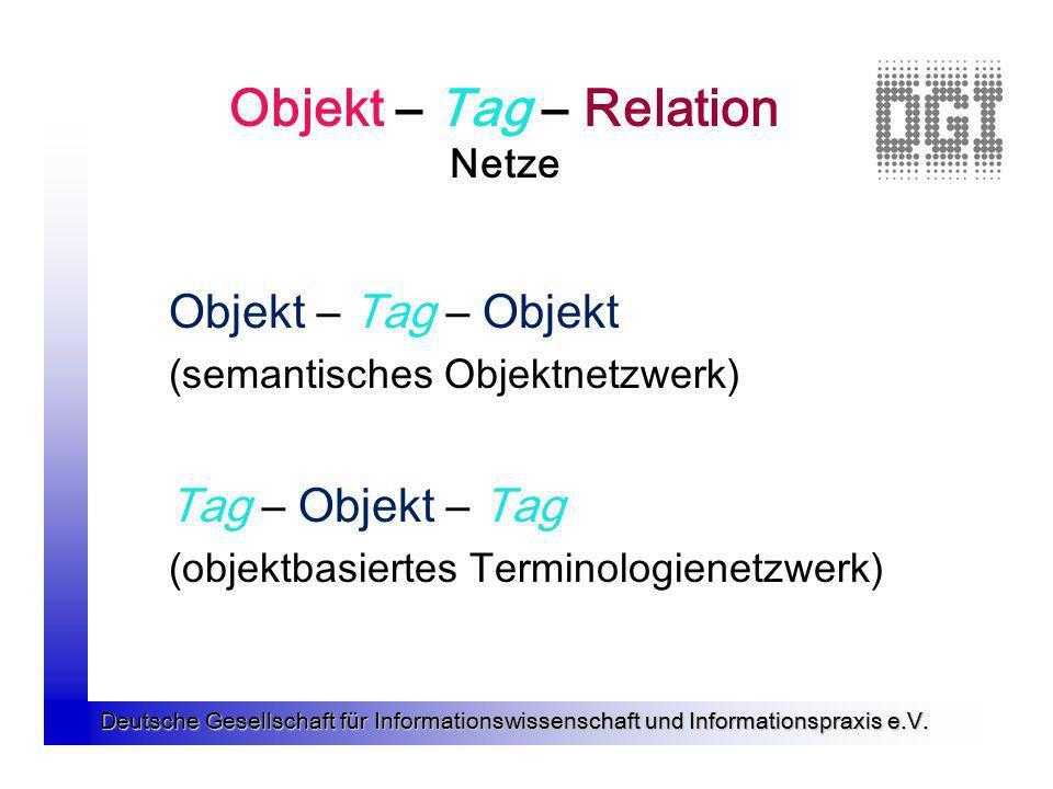 Deutsche Gesellschaft für Informationswissenschaft und Informationspraxis e.V. Objekt – Tag – Relation Netze Objekt – Tag – Objekt (semantisches Objek