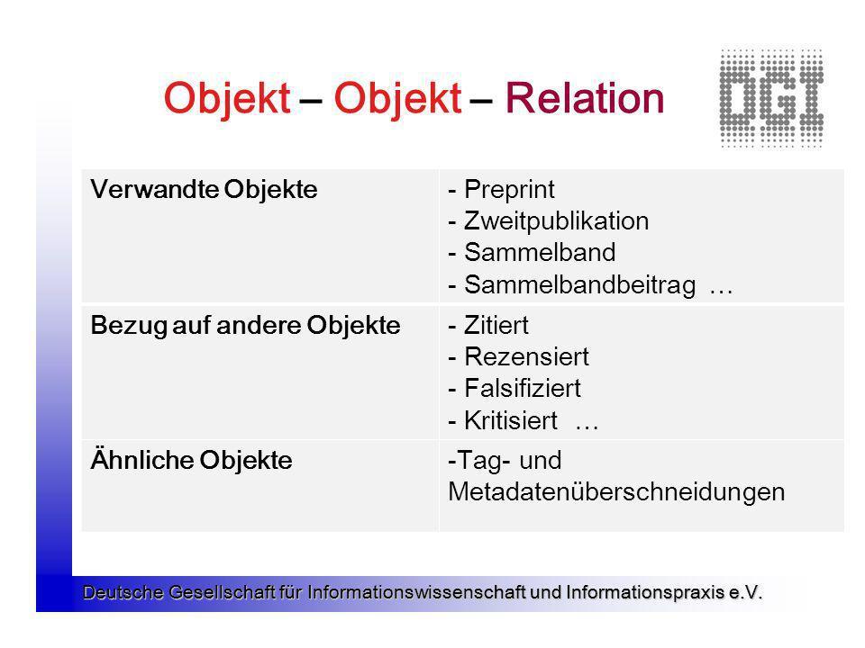 Deutsche Gesellschaft für Informationswissenschaft und Informationspraxis e.V. Objekt – Objekt – Relation Verwandte Objekte- Preprint - Zweitpublikati