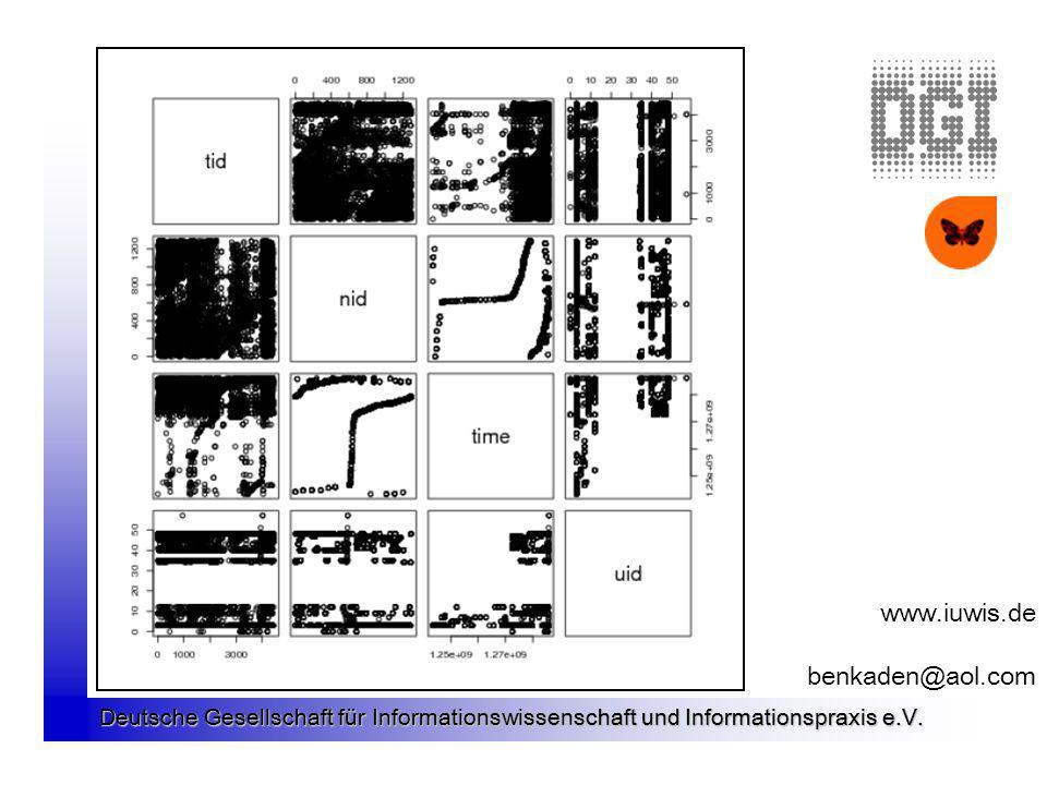 Deutsche Gesellschaft für Informationswissenschaft und Informationspraxis e.V. www.iuwis.de benkaden@aol.com