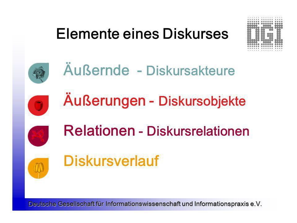 Deutsche Gesellschaft für Informationswissenschaft und Informationspraxis e.V. Elemente eines Diskurses Äußernde - Diskursakteure Äußerungen - Diskurs