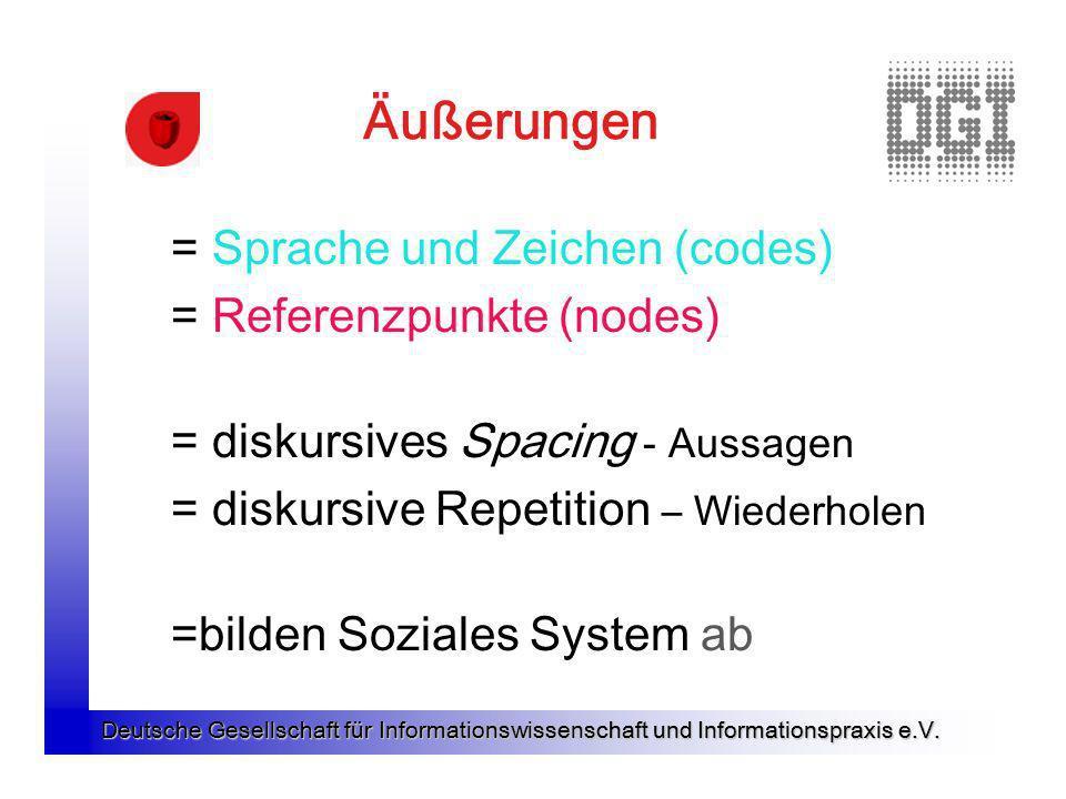 Deutsche Gesellschaft für Informationswissenschaft und Informationspraxis e.V. Äußerungen = Sprache und Zeichen (codes) = Referenzpunkte (nodes) = dis