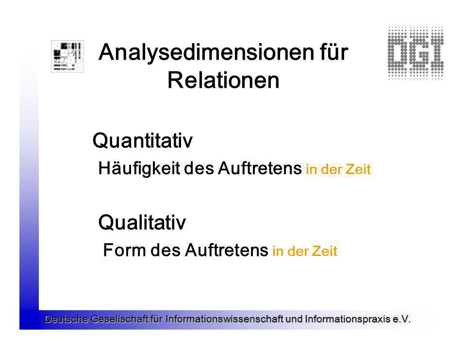 Deutsche Gesellschaft für Informationswissenschaft und Informationspraxis e.V. Analysedimensionen für Relationen Quantitativ Häufigkeit des Auftretens