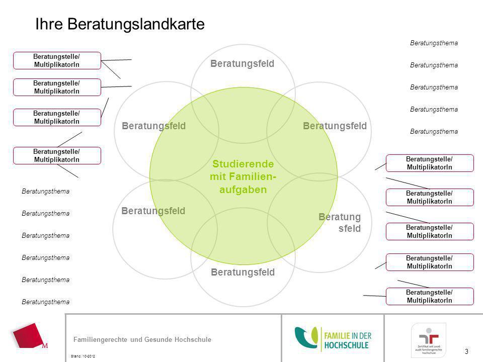 Familiengerechte und Gesunde Hochschule Stand: 10-2012 3 Ihre Beratungslandkarte Studierende mit Familien- aufgaben Beratungsfeld Beratungstelle/ Mult