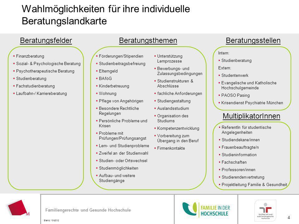 Familiengerechte und Gesunde Hochschule Stand: 10-2012 4 Wahlmöglichkeiten für ihre individuelle Beratungslandkarte BeratungsfelderBeratungsthemenBera