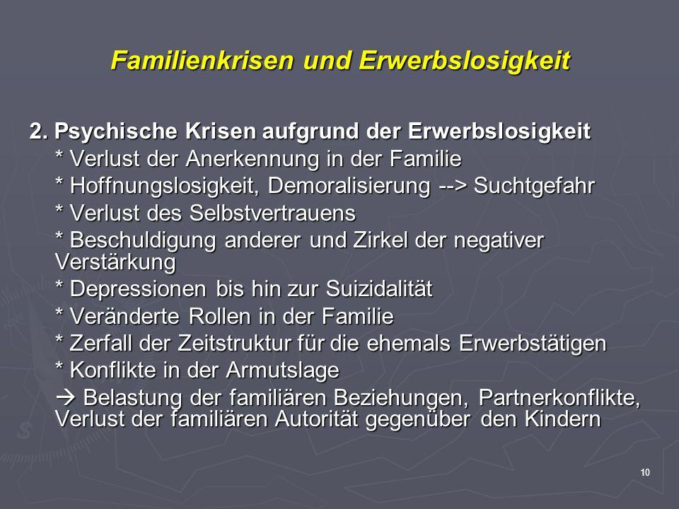10 Familienkrisen und Erwerbslosigkeit 2. Psychische Krisen aufgrund der Erwerbslosigkeit * Verlust der Anerkennung in der Familie * Hoffnungslosigkei
