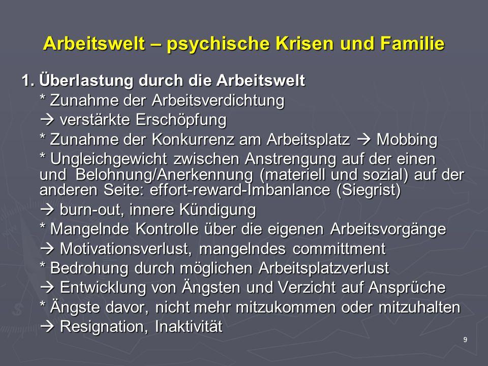 9 Arbeitswelt – psychische Krisen und Familie 1. Überlastung durch die Arbeitswelt * Zunahme der Arbeitsverdichtung verstärkte Erschöpfung verstärkte