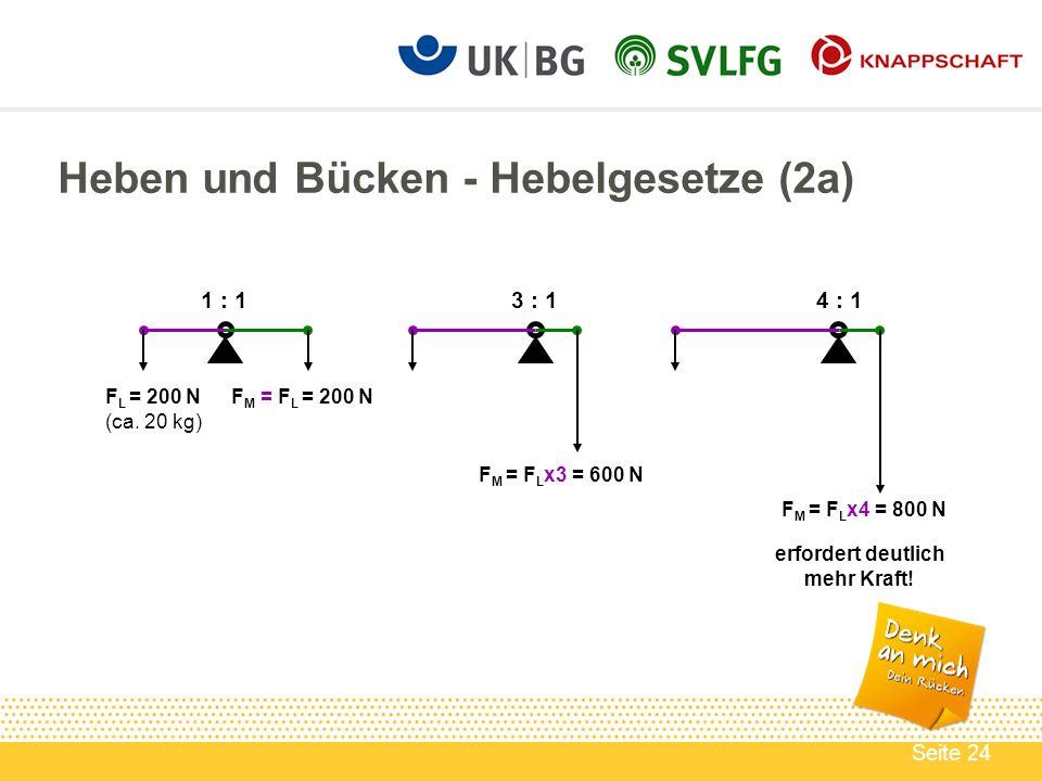 Seite 24 Heben und Bücken - Hebelgesetze (2a) 1 : 1 F L = 200 N (ca. 20 kg) F M = F L = 200 N 3 : 1 F M = F L x3 = 600 N 4 : 1 erfordert deutlich mehr