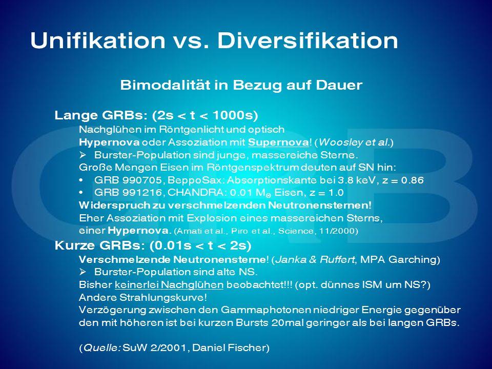 Unifikation vs. Diversifikation Bimodalität in Bezug auf Dauer Lange GRBs: (2s < t < 1000s) Nachglühen im Röntgenlicht und optisch Hypernova oder Asso