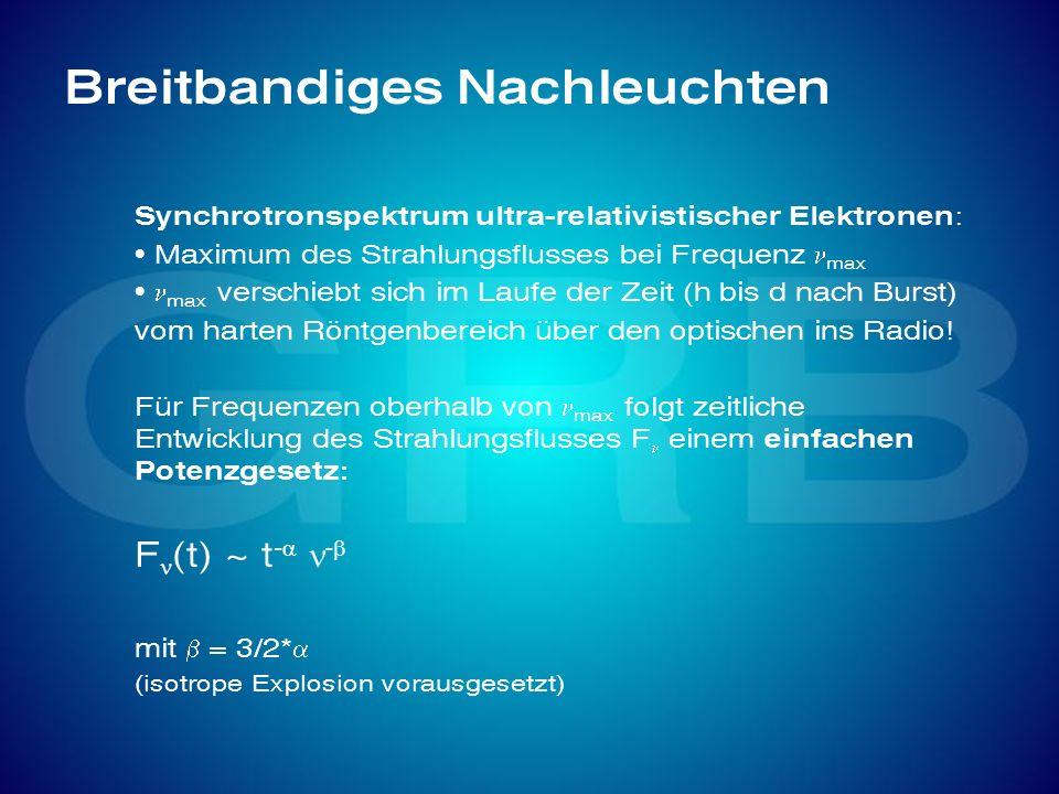 Breitbandiges Nachleuchten Synchrotronspektrum ultra-relativistischer Elektronen: Maximum des Strahlungsflusses bei Frequenz max max verschiebt sich i
