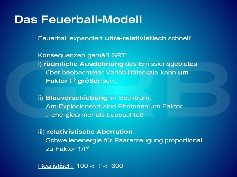 Das Feuerball-Modell Feuerball expandiert ultra-relativistisch schnell! Konsequenzen gemäß SRT: i) räumliche Ausdehnung des Emissionsgebietes über beo