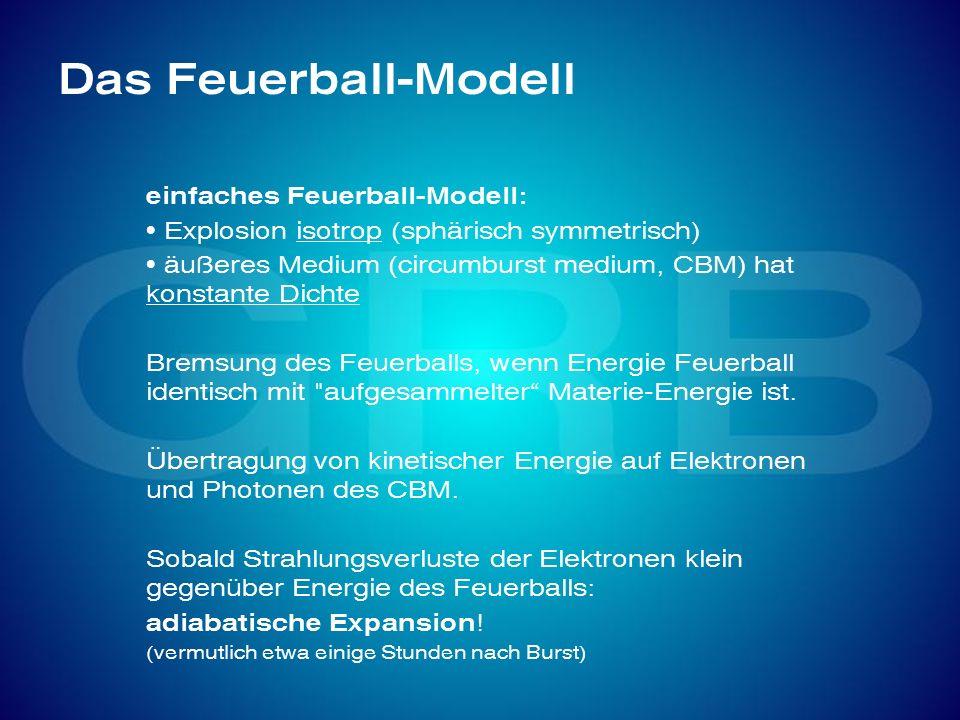 Das Feuerball-Modell einfaches Feuerball-Modell: Explosion isotrop (sphärisch symmetrisch) äußeres Medium (circumburst medium, CBM) hat konstante Dich