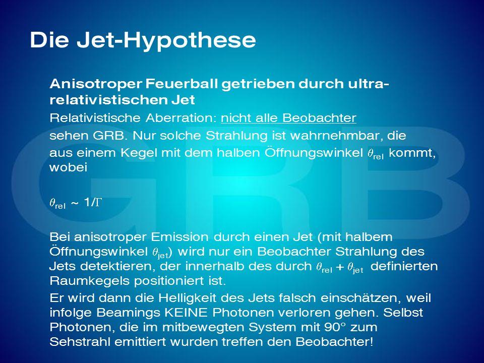 Die Jet-Hypothese Anisotroper Feuerball getrieben durch ultra-relativistischen Jet Relativistische Aberration: nicht alle Beobachter sehen GRB. Nur so