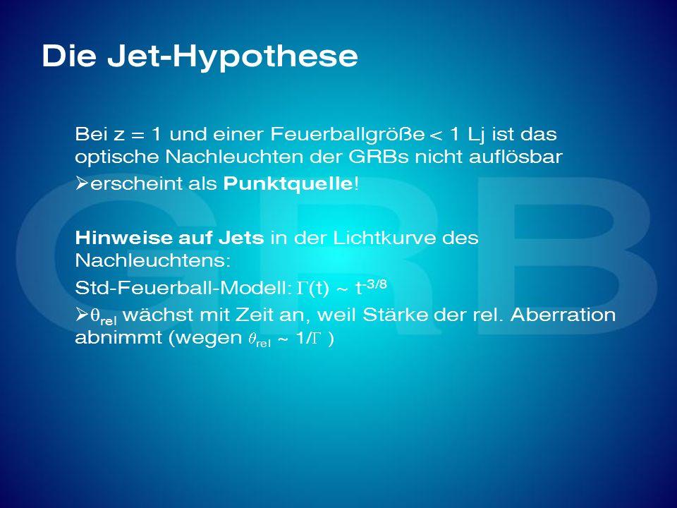Die Jet-Hypothese Bei z = 1 und einer Feuerballgröße < 1 Lj ist das optische Nachleuchten der GRBs nicht auflösbar erscheint als Punktquelle! Hinweise