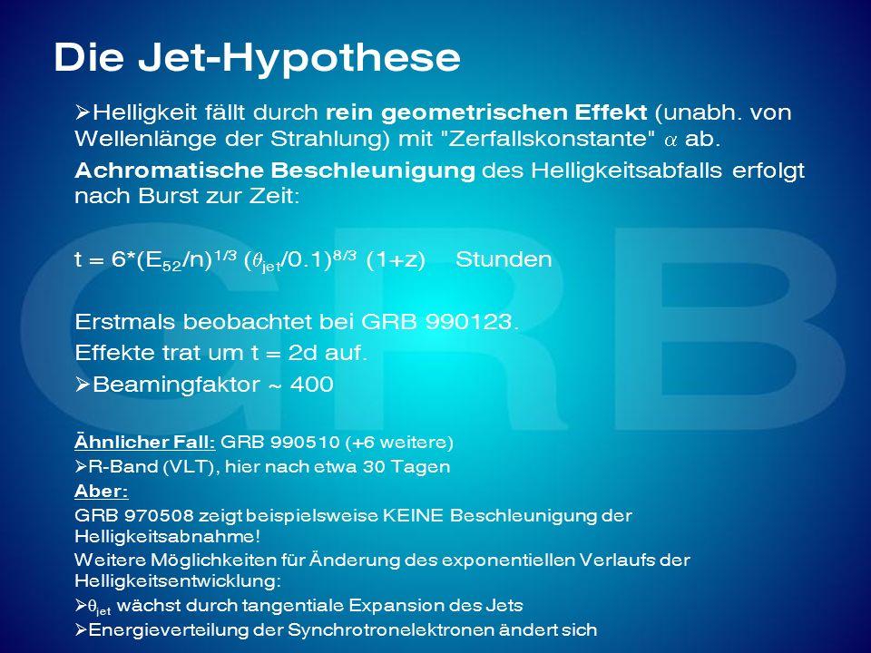Die Jet-Hypothese Helligkeit fällt durch rein geometrischen Effekt (unabh. von Wellenlänge der Strahlung) mit