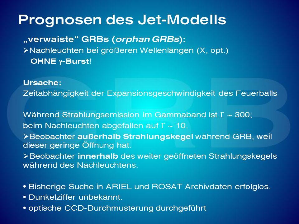 Prognosen des Jet-Modells verwaiste GRBs (orphan GRBs): Nachleuchten bei größeren Wellenlängen (X, opt.) OHNE -Burst! Ursache: Zeitabhängigkeit der Ex