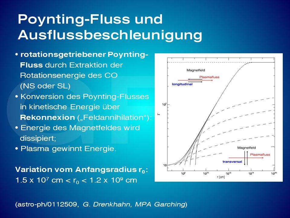 Poynting-Fluss und Ausflussbeschleunigung rotationsgetriebener Poynting- Fluss durch Extraktion der Rotationsenergie des CO (NS oder SL) Konversion de