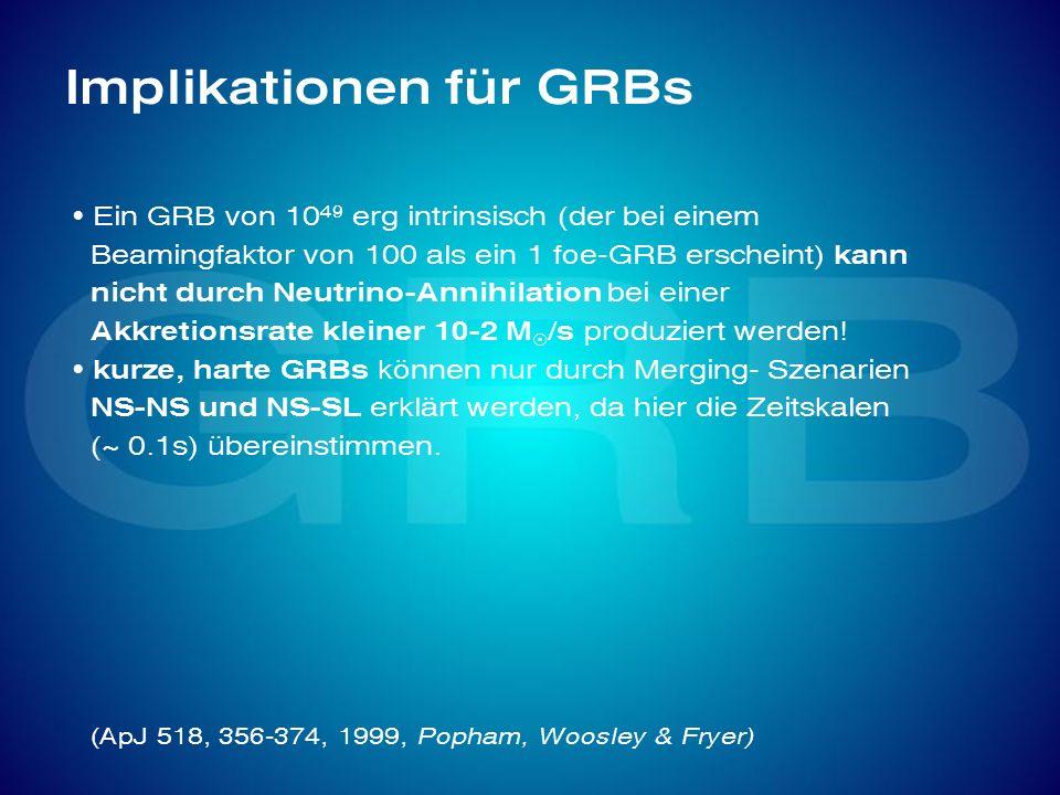 Implikationen für GRBs Ein GRB von 10 49 erg intrinsisch (der bei einem Beamingfaktor von 100 als ein 1 foe-GRB erscheint) kann nicht durch Neutrino-A