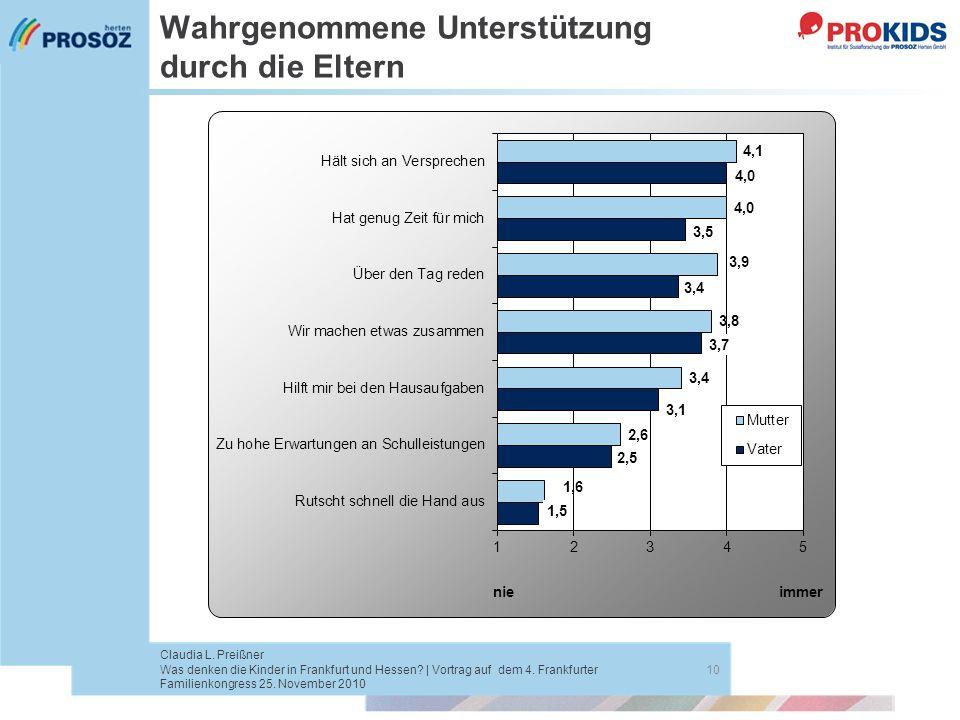 Wahrgenommene Unterstützung durch die Eltern 10 Claudia L. Preißner Was denken die Kinder in Frankfurt und Hessen? | Vortrag auf dem 4. Frankfurter Fa