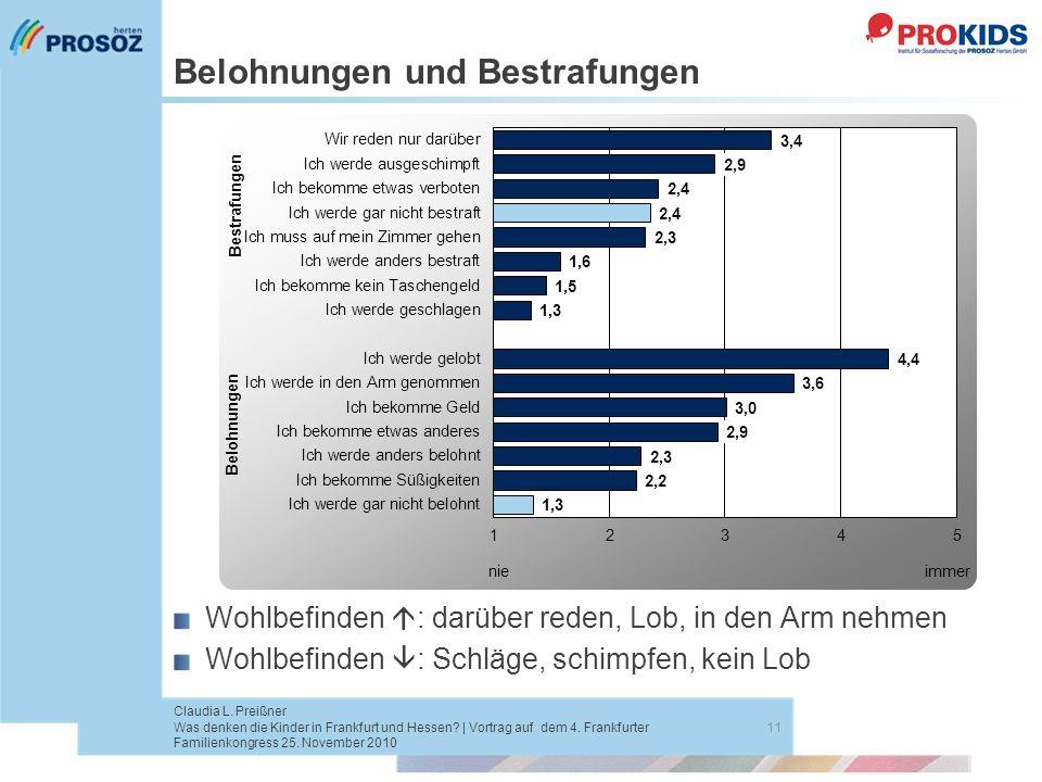 Belohnungen und Bestrafungen 11 Claudia L. Preißner Was denken die Kinder in Frankfurt und Hessen? | Vortrag auf dem 4. Frankfurter Familienkongress 2
