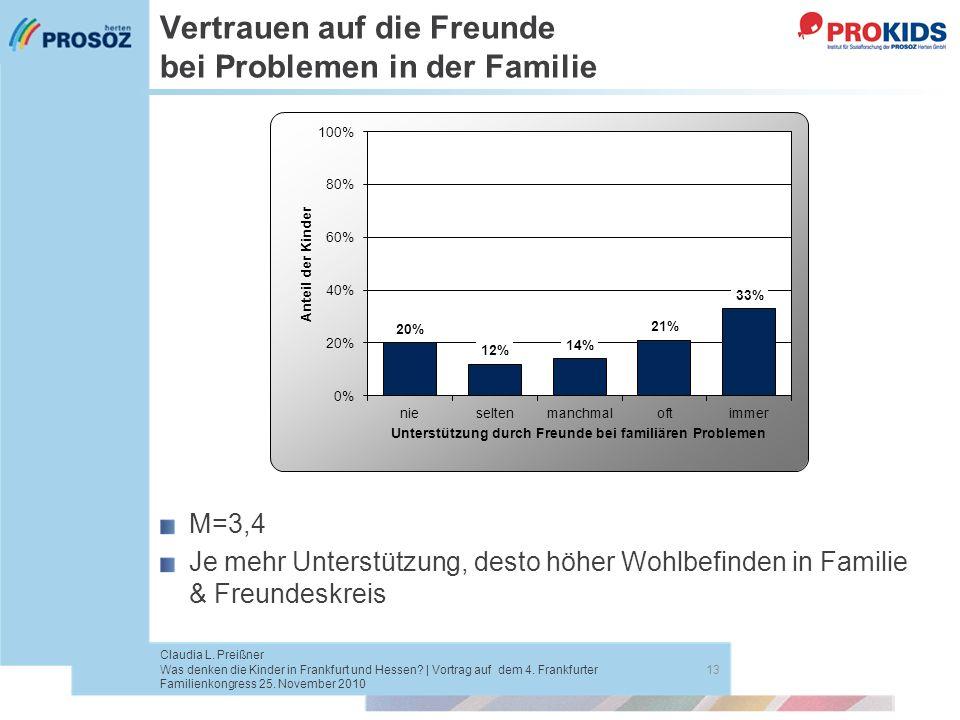 Vertrauen auf die Freunde bei Problemen in der Familie 13 Claudia L. Preißner Was denken die Kinder in Frankfurt und Hessen? | Vortrag auf dem 4. Fran