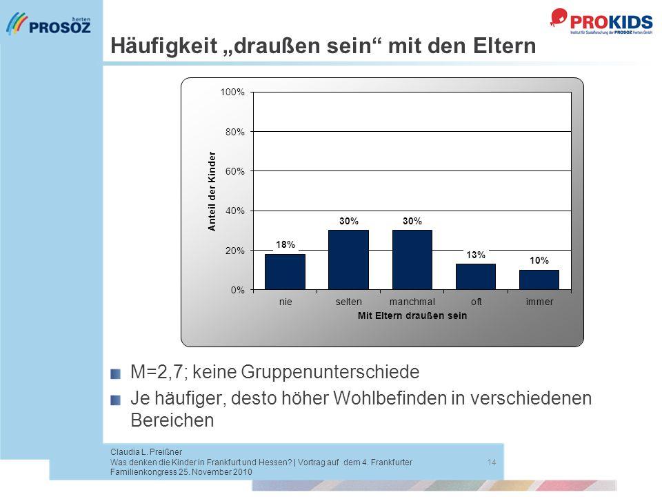 Häufigkeit draußen sein mit den Eltern 14 Claudia L. Preißner Was denken die Kinder in Frankfurt und Hessen? | Vortrag auf dem 4. Frankfurter Familien