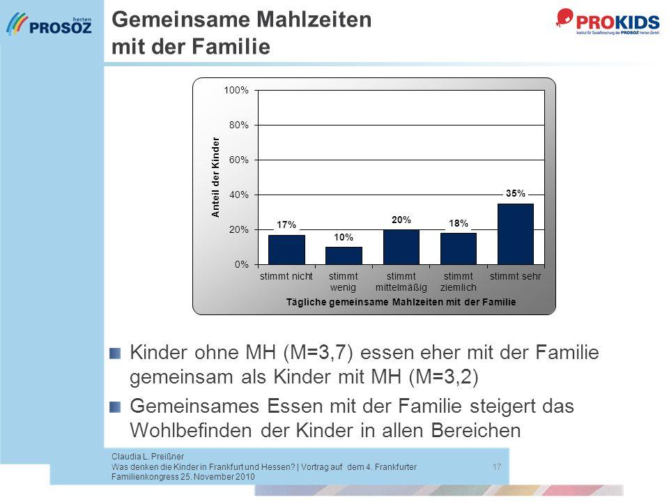 Gemeinsame Mahlzeiten mit der Familie Kinder ohne MH (M=3,7) essen eher mit der Familie gemeinsam als Kinder mit MH (M=3,2) Gemeinsames Essen mit der