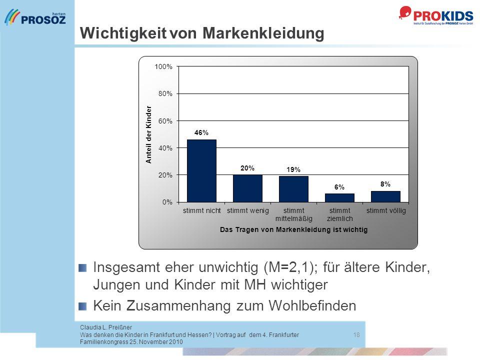 Wichtigkeit von Markenkleidung 18 Claudia L. Preißner Was denken die Kinder in Frankfurt und Hessen? | Vortrag auf dem 4. Frankfurter Familienkongress