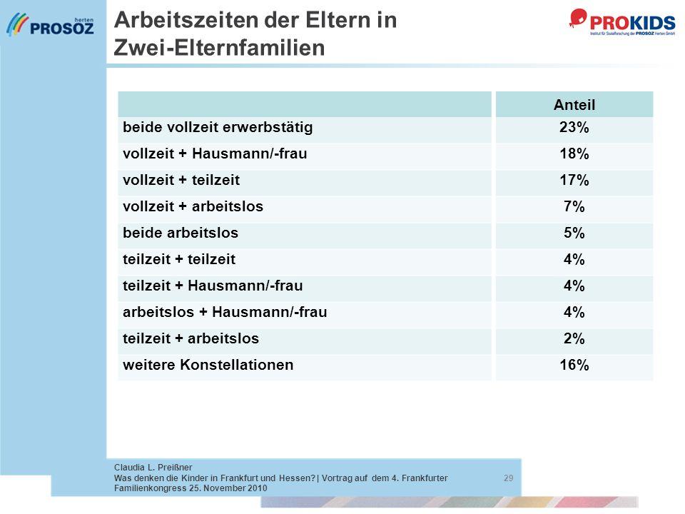 Arbeitszeiten der Eltern in Zwei-Elternfamilien 29 Claudia L. Preißner Was denken die Kinder in Frankfurt und Hessen? | Vortrag auf dem 4. Frankfurter