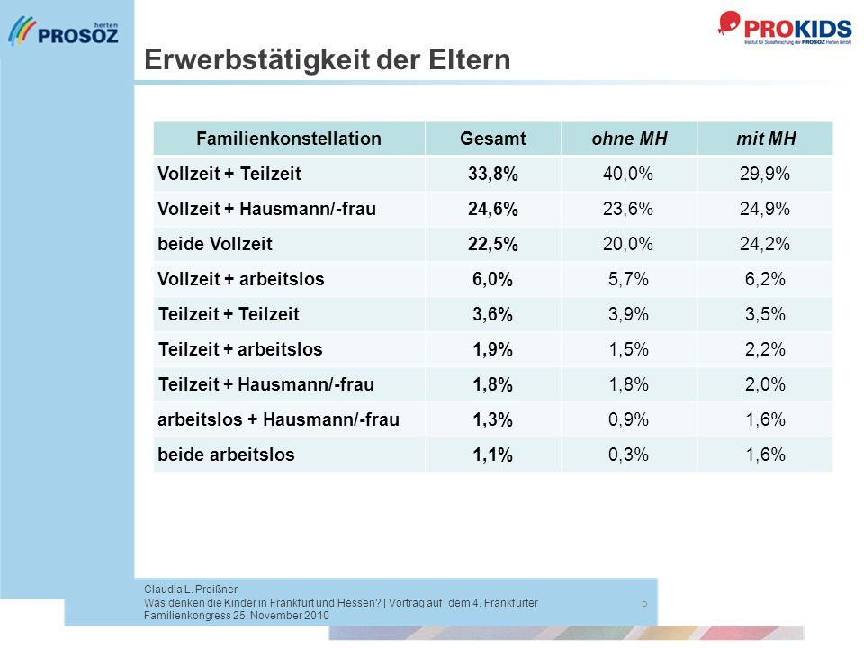 Erwerbstätigkeit der Eltern FamilienkonstellationGesamtohne MHmit MH Vollzeit + Teilzeit33,8%40,0%29,9% Vollzeit + Hausmann/-frau24,6%23,6%24,9% beide