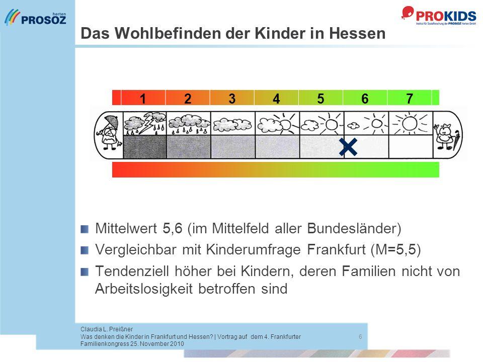 Das Wohlbefinden der Kinder in Hessen Mittelwert 5,6 (im Mittelfeld aller Bundesländer) Vergleichbar mit Kinderumfrage Frankfurt (M=5,5) Tendenziell h