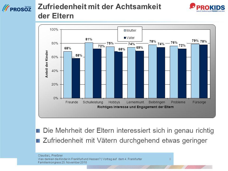 Zufriedenheit mit der Achtsamkeit der Eltern 8 Claudia L. Preißner Was denken die Kinder in Frankfurt und Hessen? | Vortrag auf dem 4. Frankfurter Fam