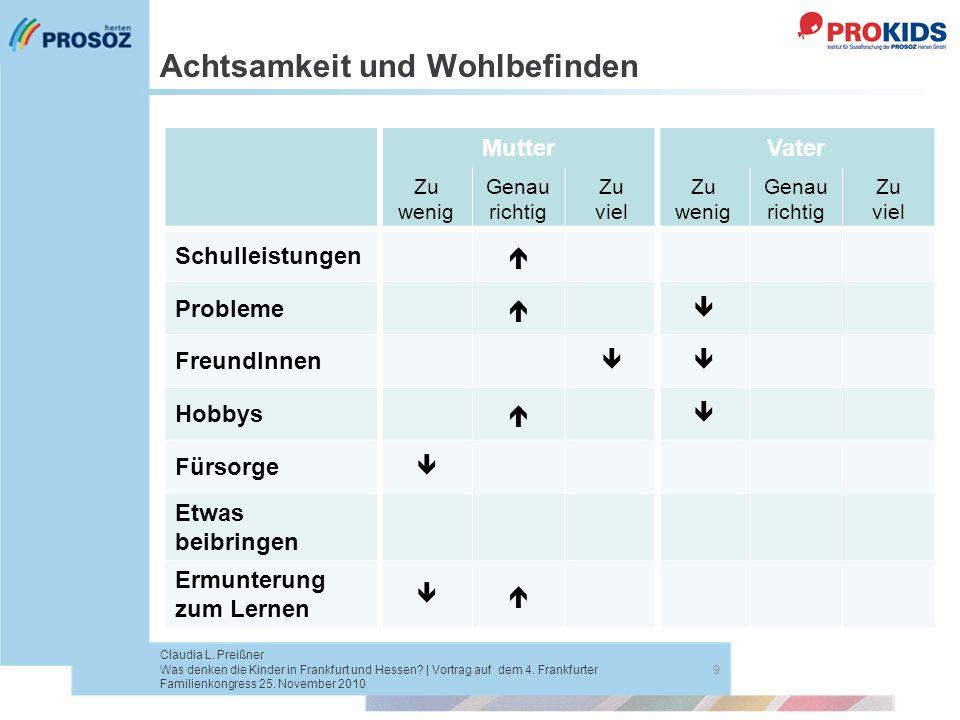 Achtsamkeit und Wohlbefinden 9 Claudia L. Preißner Was denken die Kinder in Frankfurt und Hessen? | Vortrag auf dem 4. Frankfurter Familienkongress 25