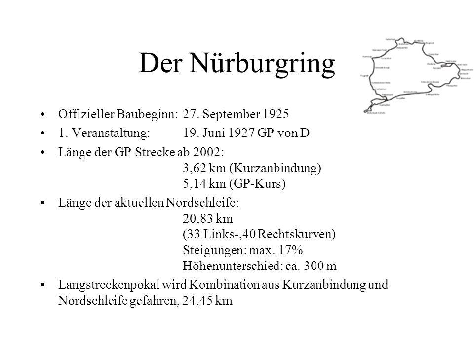 Der Nürburgring Offizieller Baubeginn: 27. September 1925 1. Veranstaltung: 19. Juni 1927 GP von D Länge der GP Strecke ab 2002: 3,62 km (Kurzanbindun