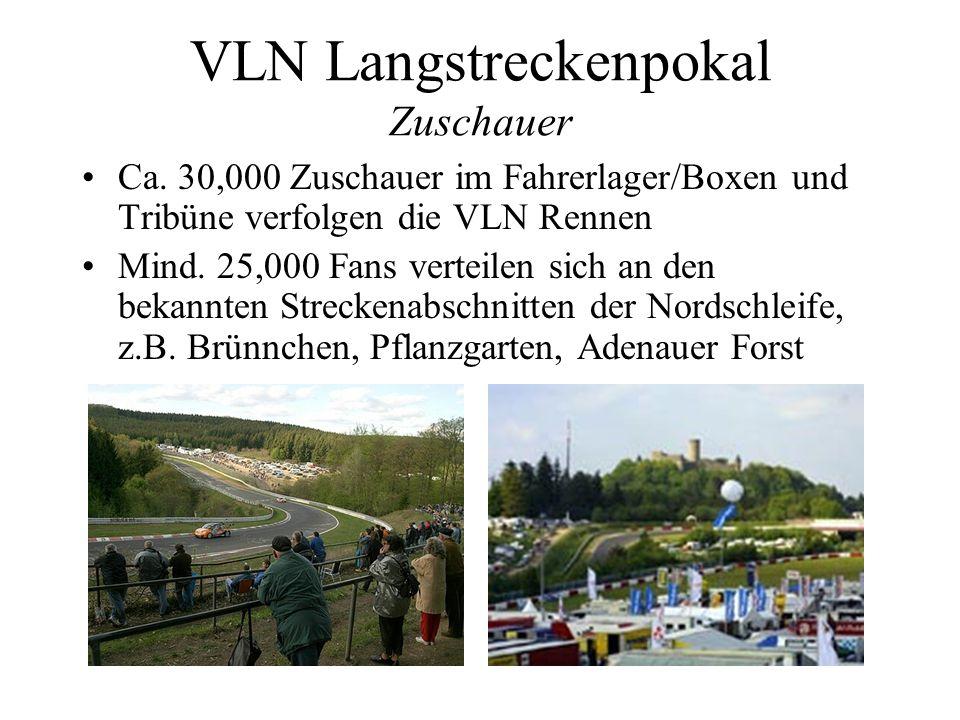VLN Langstreckenpokal Zuschauer Ca. 30,000 Zuschauer im Fahrerlager/Boxen und Tribüne verfolgen die VLN Rennen Mind. 25,000 Fans verteilen sich an den