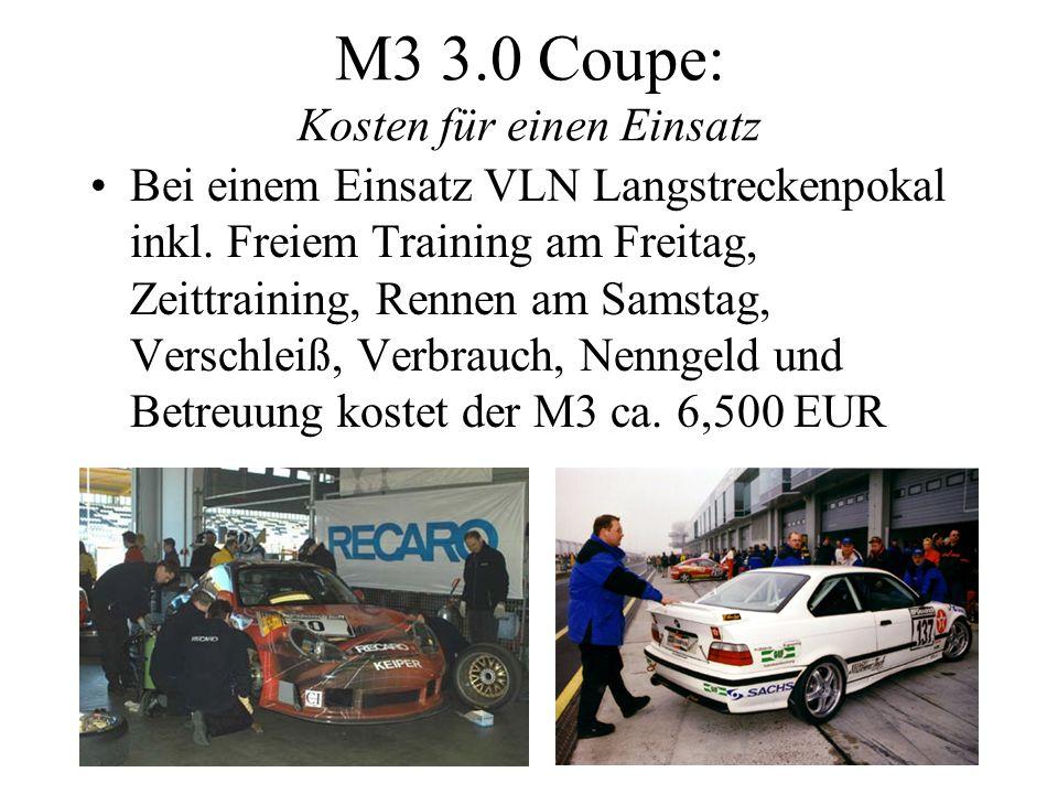 M3 3.0 Coupe: Kosten für einen Einsatz Bei einem Einsatz VLN Langstreckenpokal inkl. Freiem Training am Freitag, Zeittraining, Rennen am Samstag, Vers