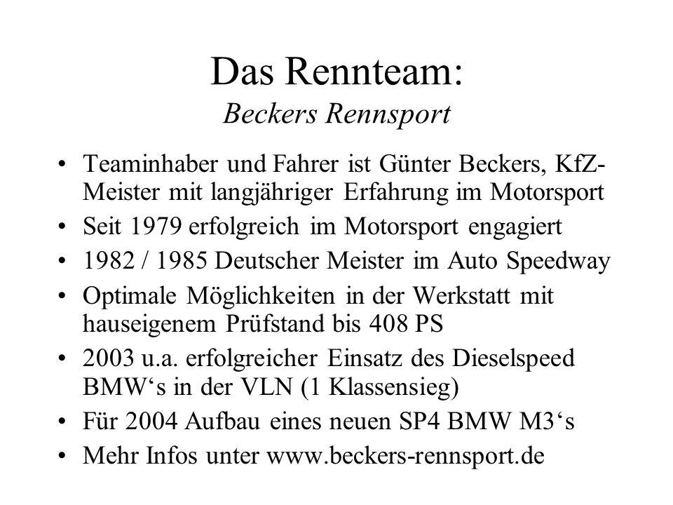 Beckers Rennsport: BMW 320 Dieselspeed -Basis BMW 320d E46 Facelift - 210 PS / 470 Nm Drehmoment - KW Rennfahrwerk - eingeschweißte Sicherheitszelle - Kunstoffhauben vorne und hinten - Hinterachskühlung - VLN SP12 (alternative Kraftstoffe) - 1 Klassensieg und 2x 2.