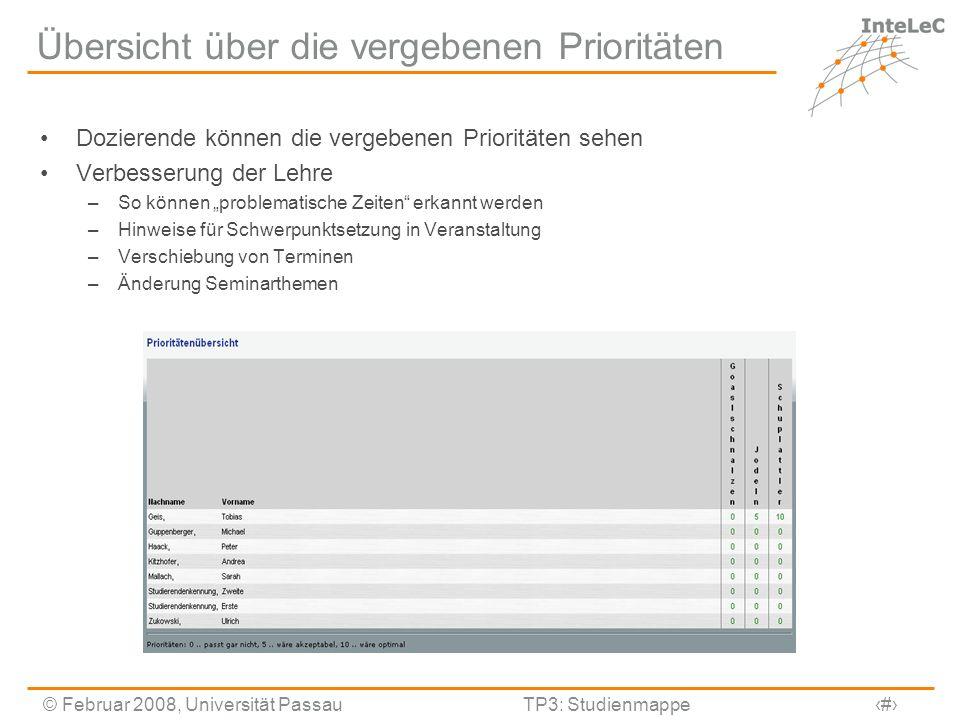 © Februar 2008, Universität PassauTP3: Studienmappe12 Übersicht über die vergebenen Prioritäten Dozierende können die vergebenen Prioritäten sehen Ver