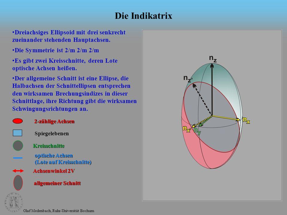 Olaf Medenbach, Ruhr-Universität Bochum Die Indikatrix Spiegelebenen 2-zählige Achsen optische Achsen (Lote auf Kreisschnitte) Achsenwinkel 2V Dreiach