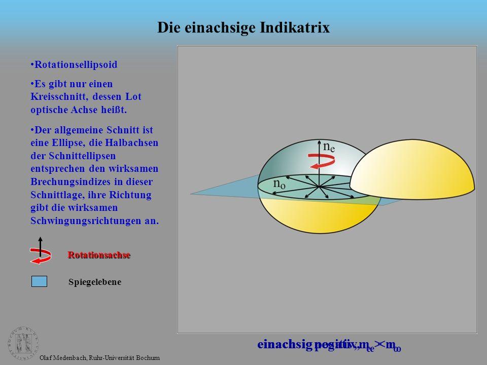 Olaf Medenbach, Ruhr-Universität Bochum Die einachsige Indikatrix Spiegelebene Rotationsellipsoid Es gibt nur einen Kreisschnitt, dessen Lot optische
