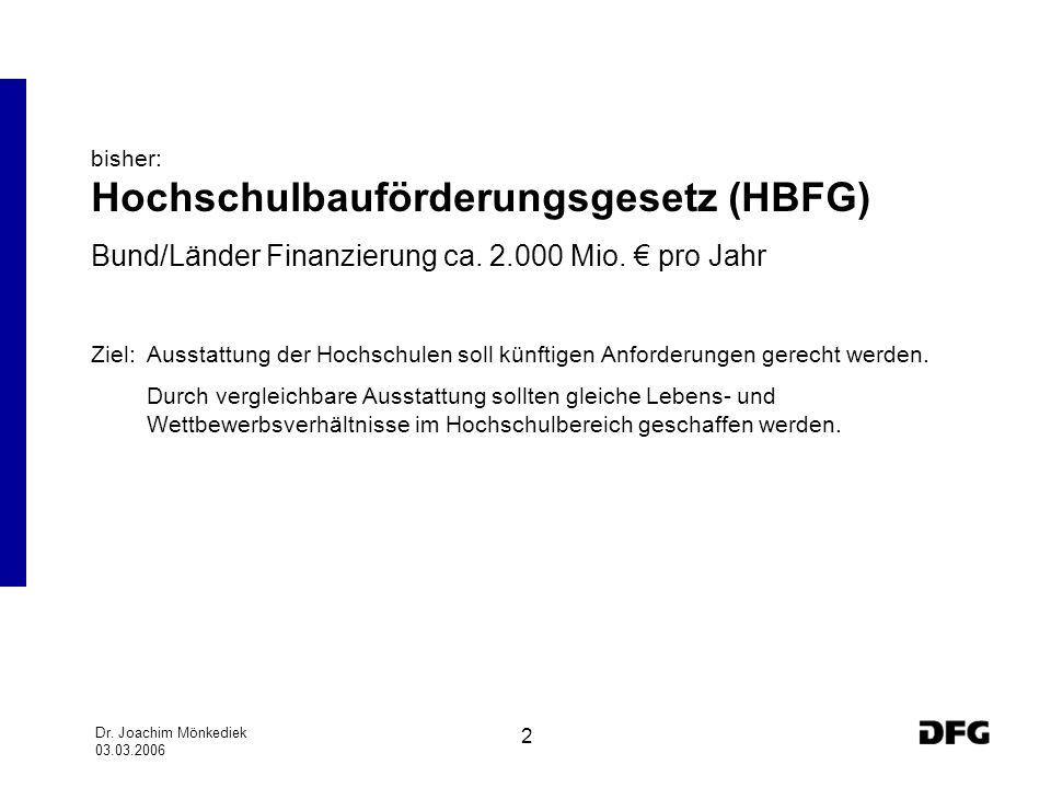 Dr. Joachim Mönkediek 03.03.2006 2 bisher: Hochschulbauförderungsgesetz (HBFG) Bund/Länder Finanzierung ca. 2.000 Mio. pro Jahr Ziel: Ausstattung der