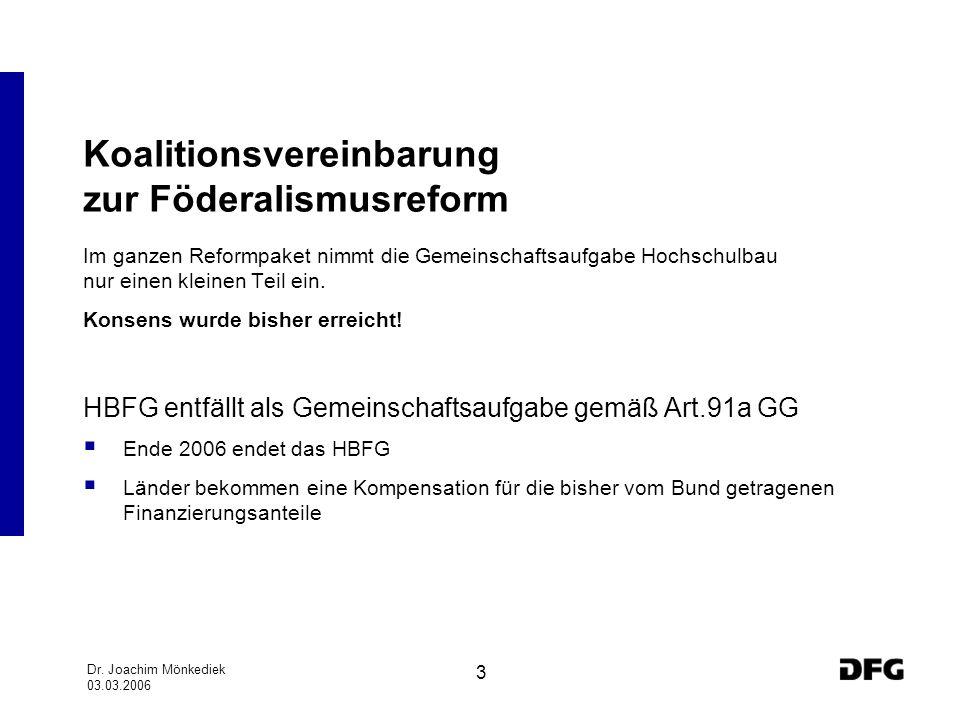 Dr. Joachim Mönkediek 03.03.2006 3 Koalitionsvereinbarung zur Föderalismusreform Im ganzen Reformpaket nimmt die Gemeinschaftsaufgabe Hochschulbau nur