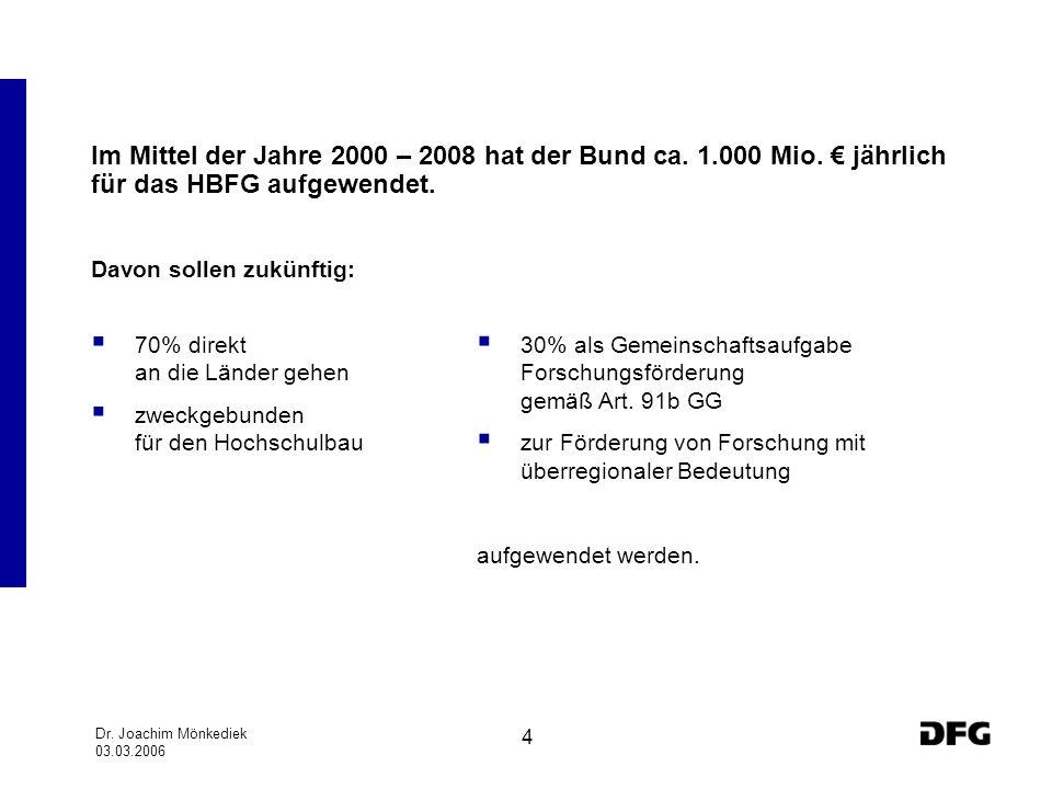 Dr. Joachim Mönkediek 03.03.2006 4 Im Mittel der Jahre 2000 – 2008 hat der Bund ca. 1.000 Mio. jährlich für das HBFG aufgewendet. Davon sollen zukünft