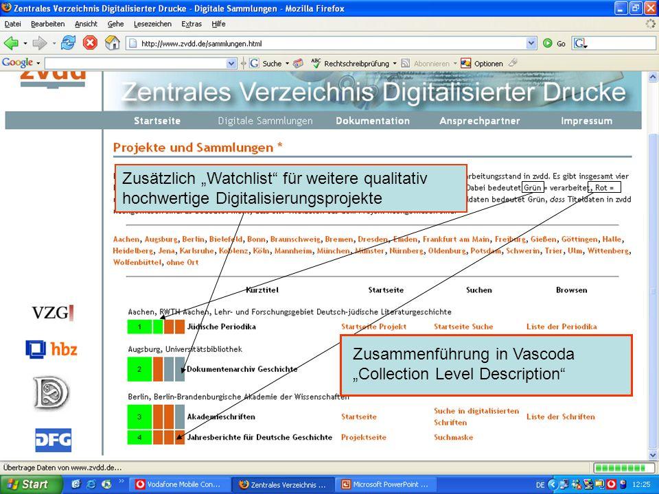 Zusätzlich Watchlist für weitere qualitativ hochwertige Digitalisierungsprojekte Zusammenführung in Vascoda Collection Level Description