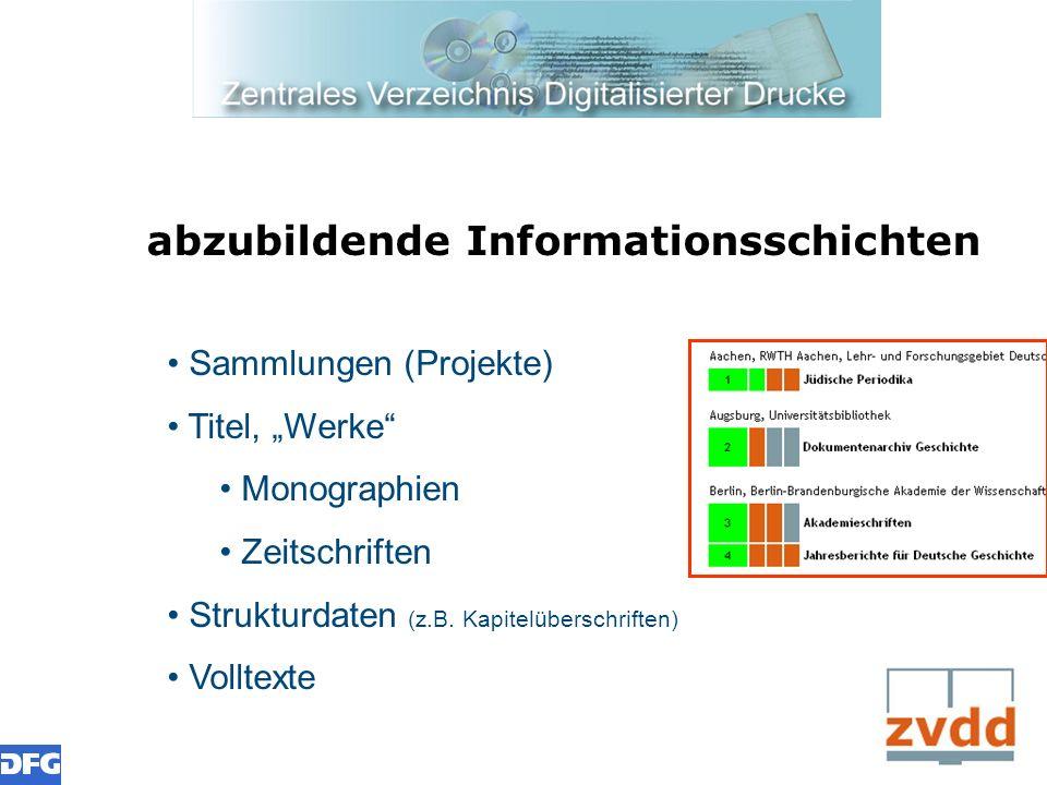 abzubildende Informationsschichten Sammlungen (Projekte) Titel, Werke Monographien Zeitschriften Strukturdaten (z.B. Kapitelüberschriften) Volltexte