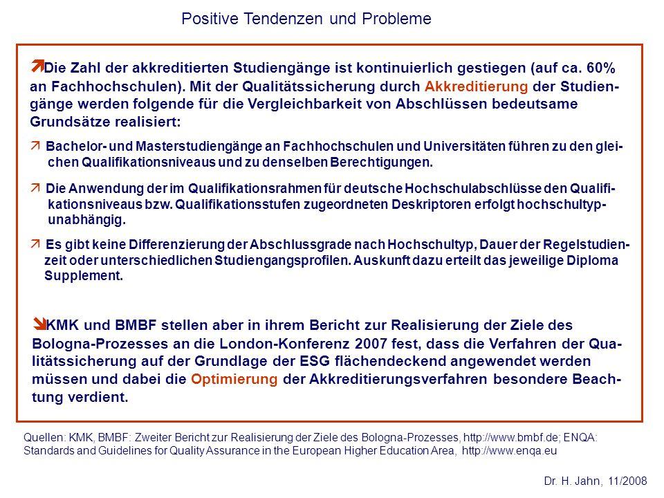 Dr. H. Jahn, 11/2008 Positive Tendenzen und Probleme KMK und BMBF stellen aber in ihrem Bericht zur Realisierung der Ziele des Bologna-Prozesses an di