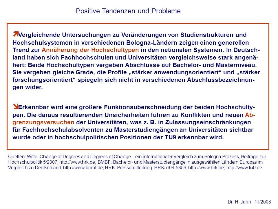 Dr. H. Jahn, 11/2008 Positive Tendenzen und Probleme Erkennbar wird eine größere Funktionsüberschneidung der beiden Hochschulty- pen. Die daraus resul